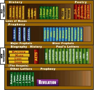 books-of-the-bible2